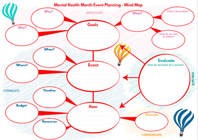 Mind Map template to help plan a Mental Health Month event