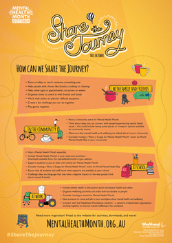 Share the Journey infographic poster